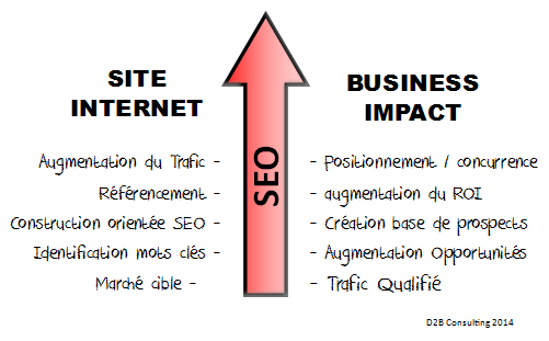 impact_business