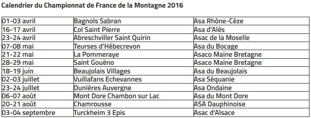 Championnat de France de la Montagne 2016